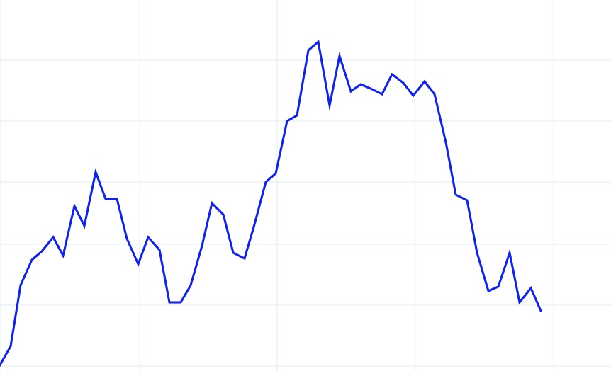 Como ler um gráfico de Candlestick (Candelabro)?