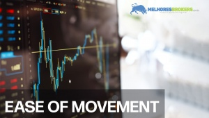 O Indicador de Facilidade de Movimento ou EOM (Ease of Movement)