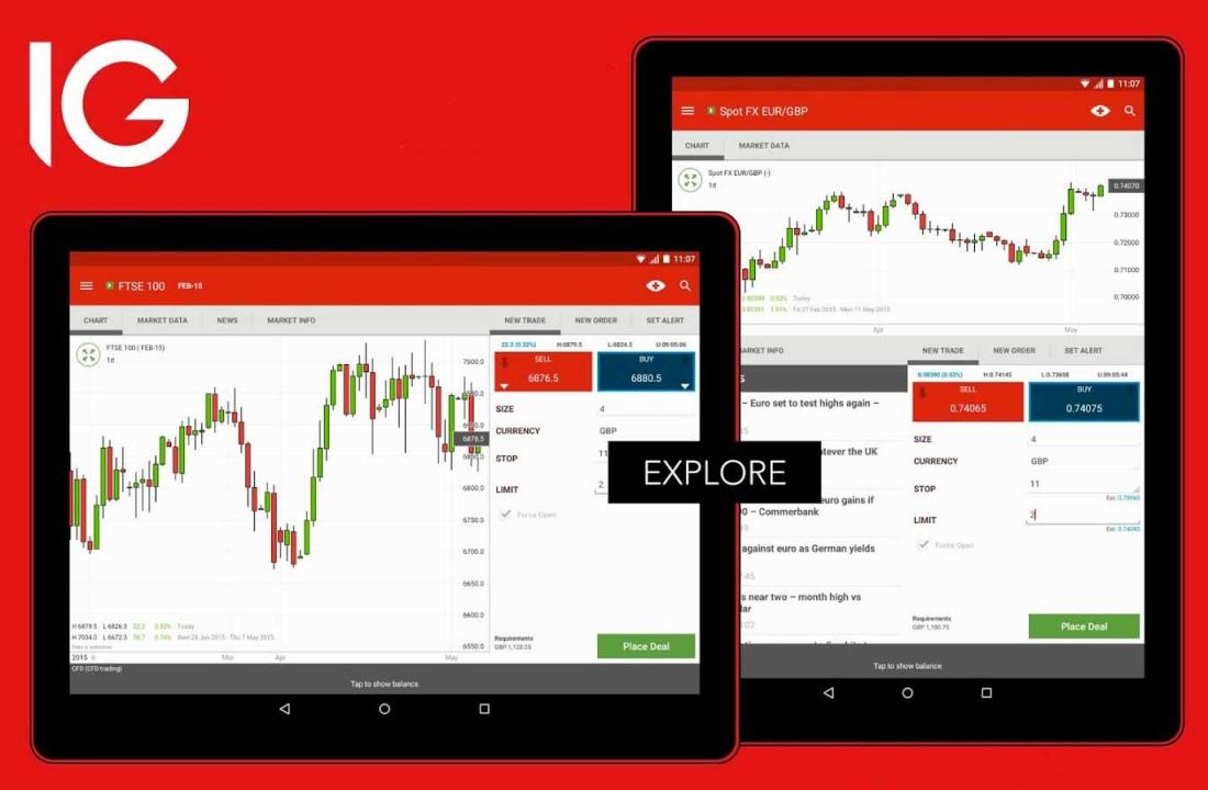 ¿Qué mercados están disponibles en IG Markets?